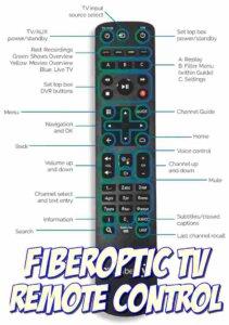 program fiberoptic tv